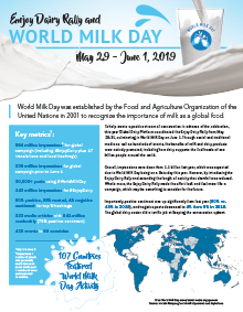 Thumbnail of the World Milk Day 2019 Final Report document